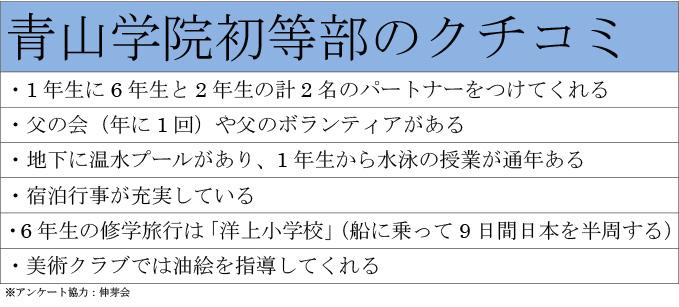 aoyama_kuchikomi
