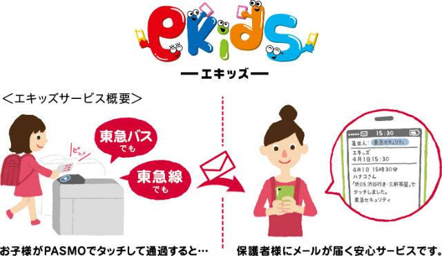 【東急セキュリティ】エキッズ画像